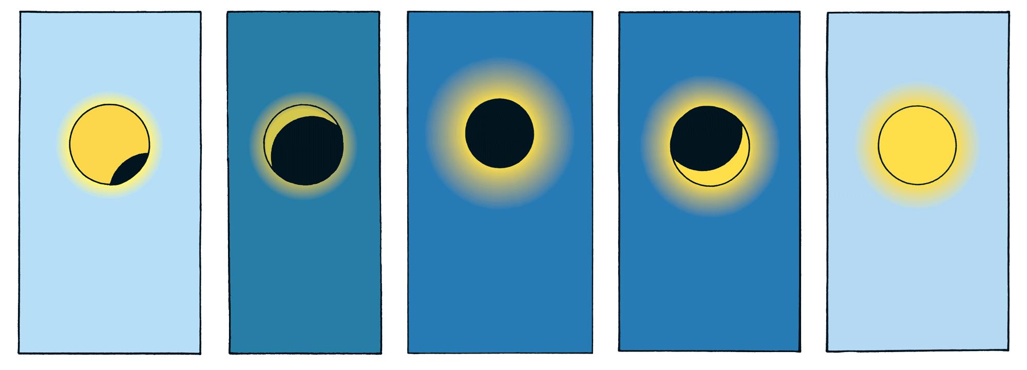 Tintin - Les Aventures de Tintin - Le Temple du Soleil - Eclipse