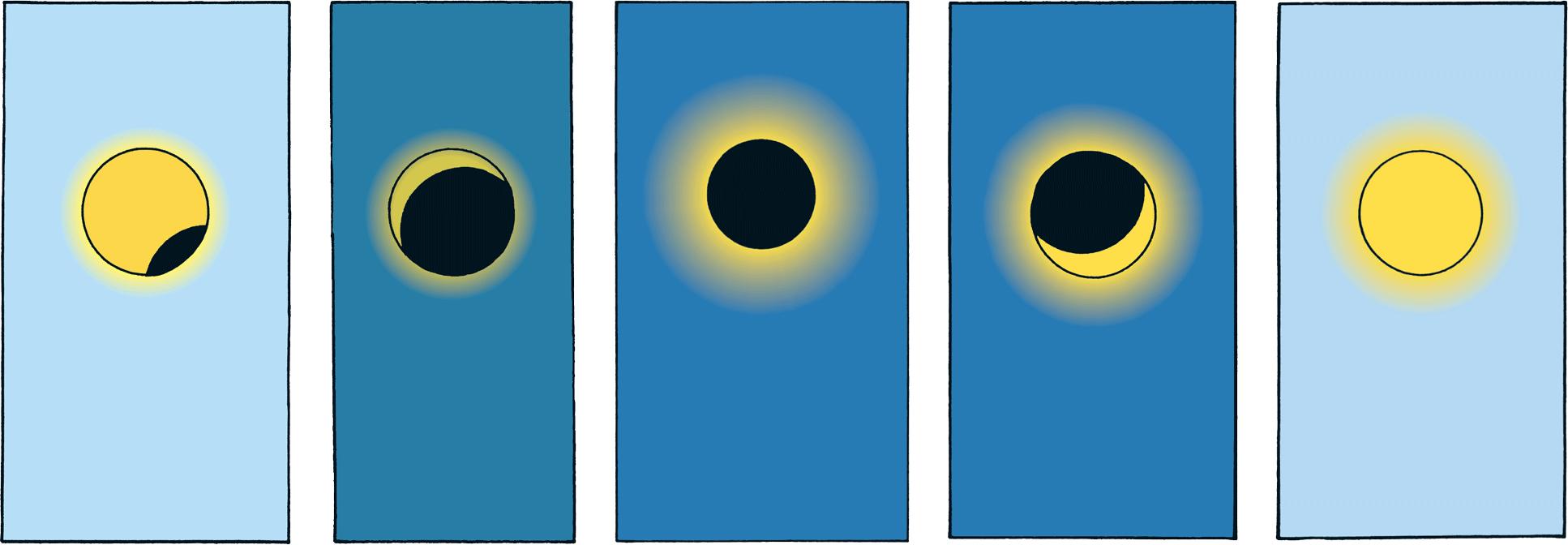 Le Temple du Soleil - Eclipse